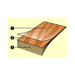 Placaje maderas naturales